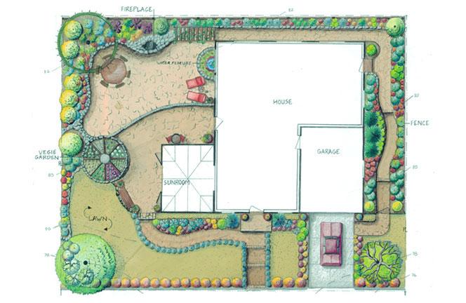Verterra landscape design portfolio for Average cost of landscape design plan